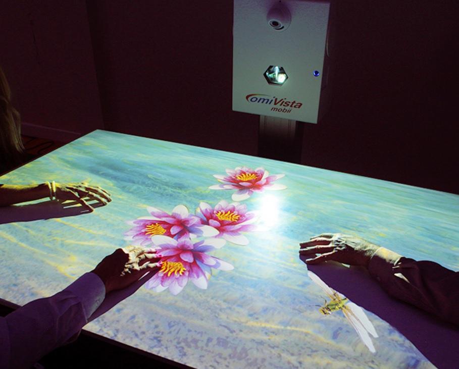 Mobii Magic table interactive sensory projector